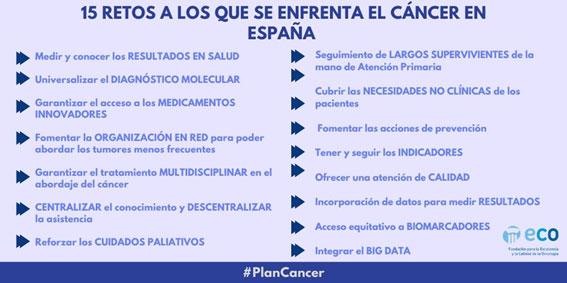 15 retos a los que se enfrenta el cancer en España fundacion ECO
